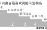 春节闲鱼数据出炉 温州市民最爱买手机和纸尿裤