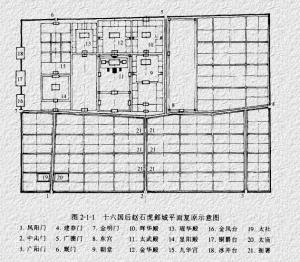 邺城平面图