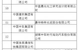 """好消息!我省4家企业被认定为""""国家技术创新示范企业"""""""