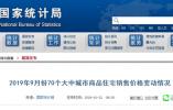 70個大中城市9月房價報告出爐:南京房價環比上漲0.8%