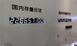 vivo手机国内用户存量日活超过2.2亿 月活超过2.5亿
