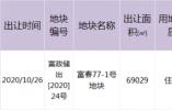 趁熱追擊,富陽再次掛牌18萬方宅地,精裝限價22000元/㎡