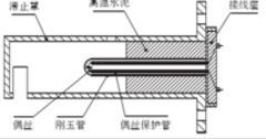 图1总温传感器