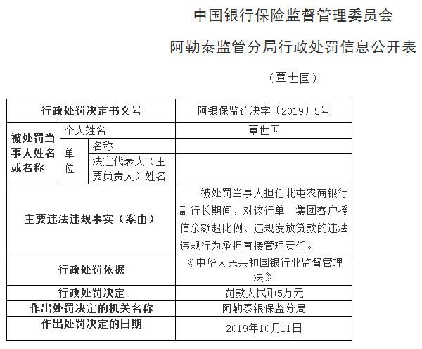 北屯农商银行违法发放贷款 董事长王广成等5高管遭罚