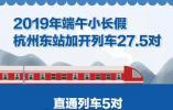 端午小长假来啦 铁路杭州站加开33.5对旅客列车