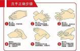 浙江省疾控中心提醒:防控新型冠状病毒 我们要做好这几件事