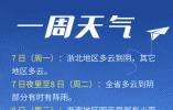 本周两拨冷空气南下 嘉兴率先入秋 杭州也快了