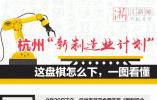 """重磅!杭州推出""""新制造业计划"""" 带你一图看懂"""