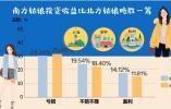 最新調查!中國女性投資賺錢比例高於男性!這三大城市女性最會投資賺錢...