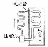 水力发电原理图
