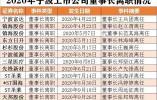 """董事长离职人次创5年新高!宁波上市公司频繁""""换帅""""为哪般?"""