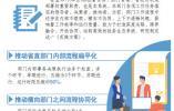 """山东:提高省直部门(单位)工作效率运行质量 七成以上跨部门事项""""一次办好"""""""