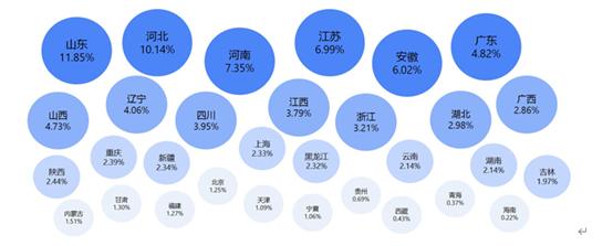 中交兴路联合长安大学发布2019公路货运大数据报告