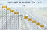 高速公路收费标准明细表拟定 灵昆至马站拟收95元